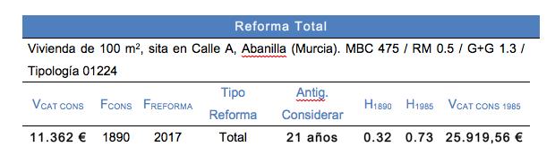Ejemplo Reforma Arru